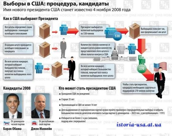 конституция, функции правительства россии и эффективные технологии управленияотметил, что конституция нашей страны